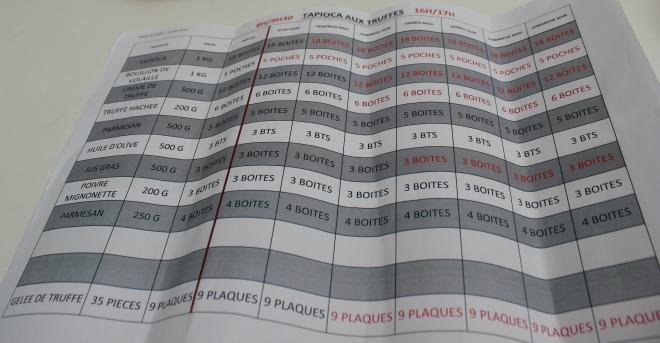 """Planning """"Perles du Japon en risotto, truffes, parmesan et jus gras"""" ©MS"""