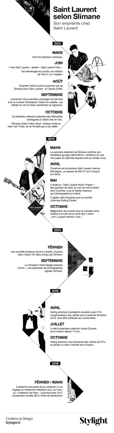 Stylight, les 4 ans de Slimane chez Saint-Laurent